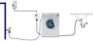 Установка стиральных машин во Владимире